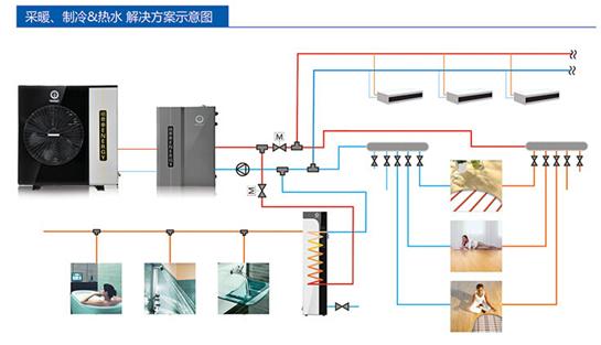越邦机电水系统